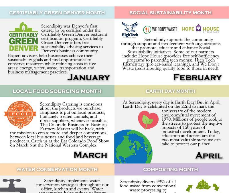2018 Sustainability Calendar